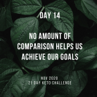 Day 14 of the 21 Day Keto Challenge November 2020
