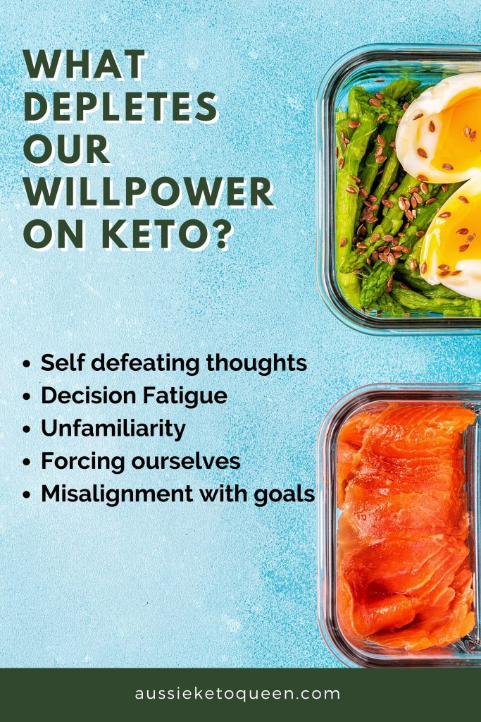 Why Willpower Isn't Enough to Stick With Keto - Plus Strategies To Make It Stick - What depletes our willpower on Keto? - Self defeating thoughts, Decision Fatigue, Unfamiliarity, Forcing ourselves, Misalignment with goals