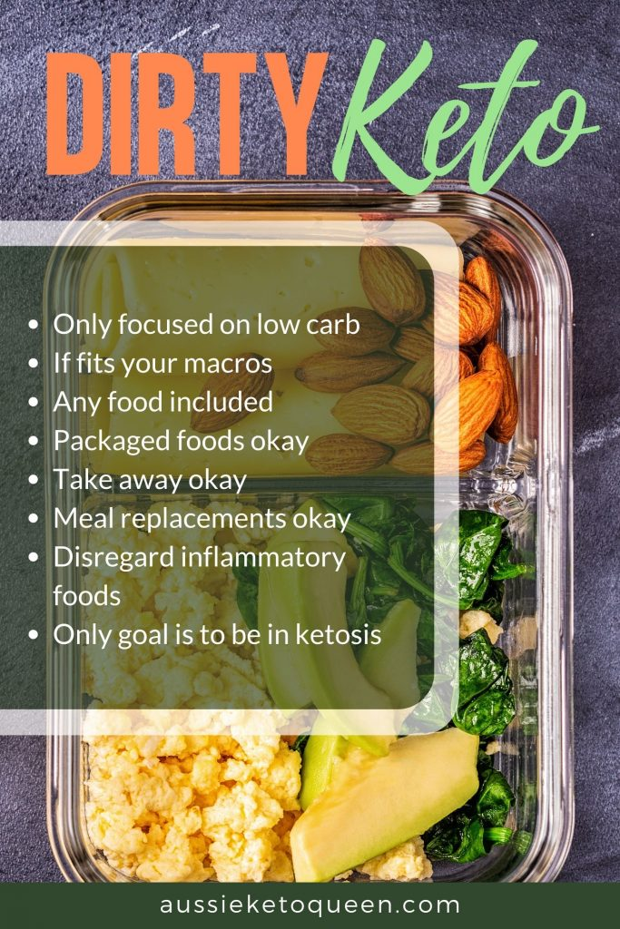 Dirty Keto - Only focused on low carb If fits your macros Any food included Packaged foods okay Take away okay Meal replacements okay Disregard inflammatory foods Only goal is to be in ketosis